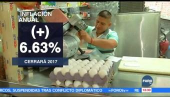 México cerrará 2017 con inflación mayor al 6.63 por ciento: Banxico