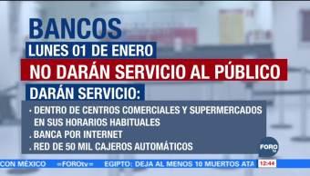 Bolsa Mexicana y bancos no abrirán el lunes 1 de enero