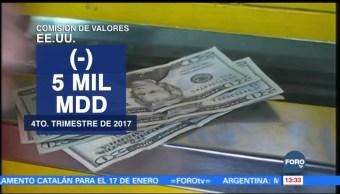 Grupo de banca e inversión estadounidense asumirá costo por reforma fiscal