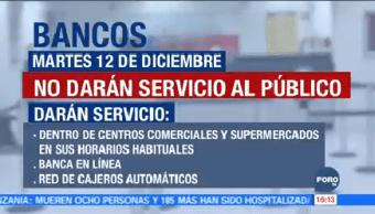 Bancos No Abren 12 De Diciembre Bolsa Mexicana De Valores Instituciones Bancarias