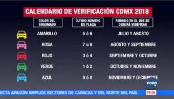 Suspenden Verificación Vehicular Cdmx Hasta Segundo Semestre 2018