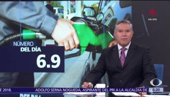 El número del día: 6.9 el aumento de los precios a gasolinas