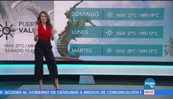 Clima Mayte Carranco Esperan Precipitaciones