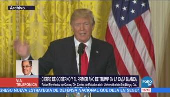 Rafael Fernández Castro Analiza Primer Año Trump