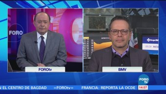 Expectativa Tiene Inflación México Eu Omar Taboada Analista Financiero
