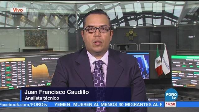 Razones Benefician Peso Mexicano Expectativas Tipo Cambio