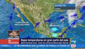 Espera Caída Aguanieve Valle México Hernández Unzón