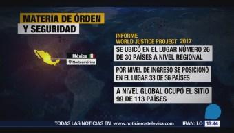 ¿Cómo está el Estado de Derecho en América Latina y el Caribe?