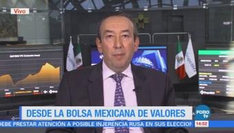 Comportamiento Moneda Mexicana Sus Previsiones 2018