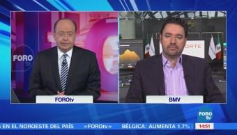 Futuro Mercados Después Volatilidad Ricardo López Sánchez, analista de inversiones,