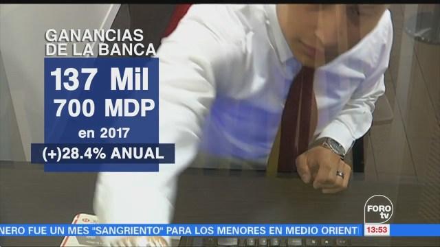 Ganancias Banca Aumentan 28.4% 2017 Reporta CNBV