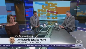González Anaya habla en Despierta sobre el crecimiento económico en México