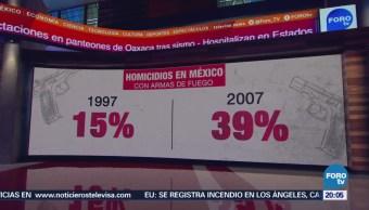 Homicidios en México con armas de fuego