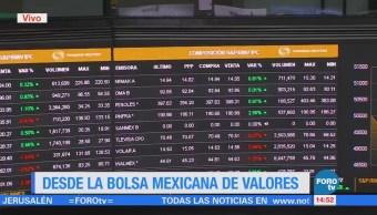 Reacción del mercado bursátil ante anuncio del Banco de México