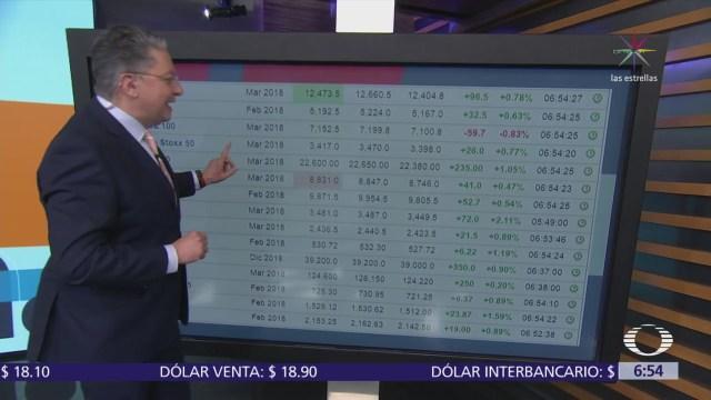 Se recupera el Dow Jones