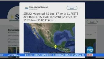 Se registra ligero sismo en Oaxaca, esta madrugada