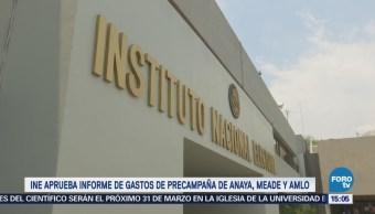Ine Aprueba Informes Fiscalización Anaya Meade Amlo