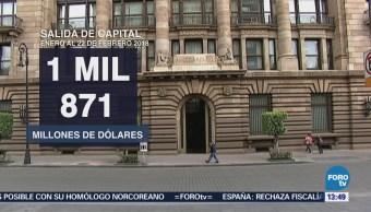 Mercado Mexicano Tiene Salida Capital 1,871 Mdd Banco De México