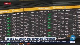 Uso de los derivados en escenarios inciertos de alta volatilidad