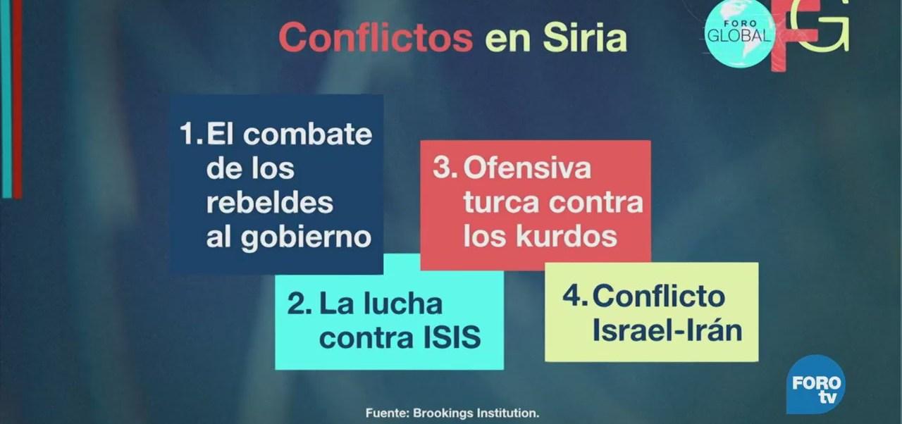 Conflicto en Siria una guerra que cumple siete años