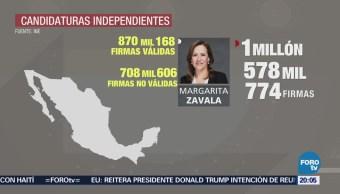 Votos anulados a candidatos independientes para las elecciones