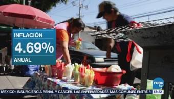 Baja 0.35% Índice Nacional Precios Consumidor