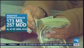 Banxico informa reservas internacionales alcanzan 173 mil 257 mdd