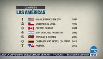 Cumbre Américas Analizará Problemas Comunes Región