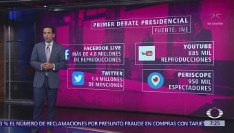 El debate presidencial del 22 de abril fue el más visto