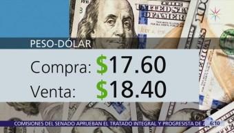 El dólar se vende en $18.40