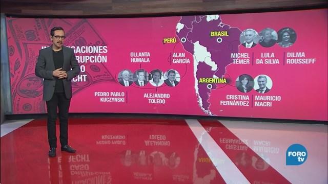 Corrupción Caso Odebrecht Países América Latina