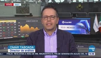 Explican Comportamiento Actividad Económica México