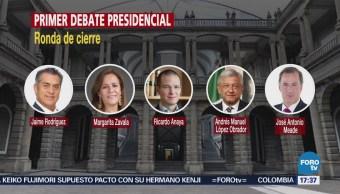 INE sortea orden de participación de candidatos en el primer debate