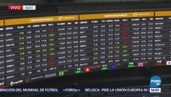 Analizan Corrección Mercados Nueva York BMV