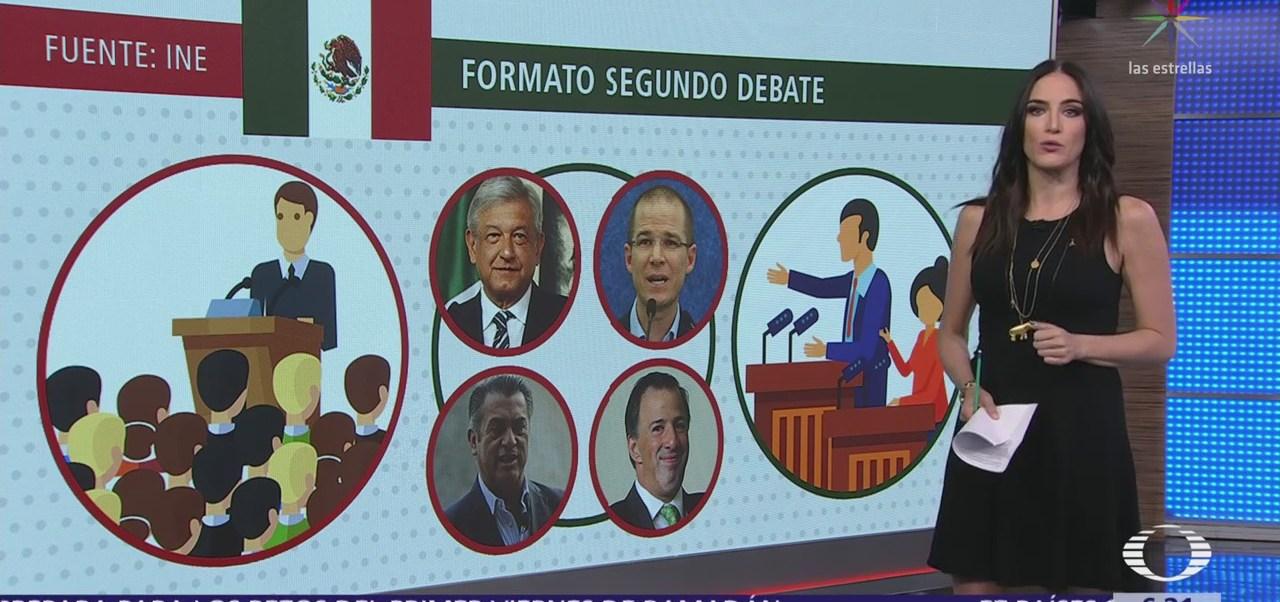 Así será el formato del segundo debate presidencial,