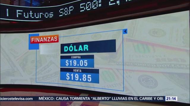 Bolsa Mexicana Valores Concluye Terreno Negativo