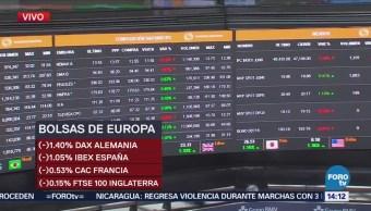 Bolsas de Valores registran pérdidas por aranceles