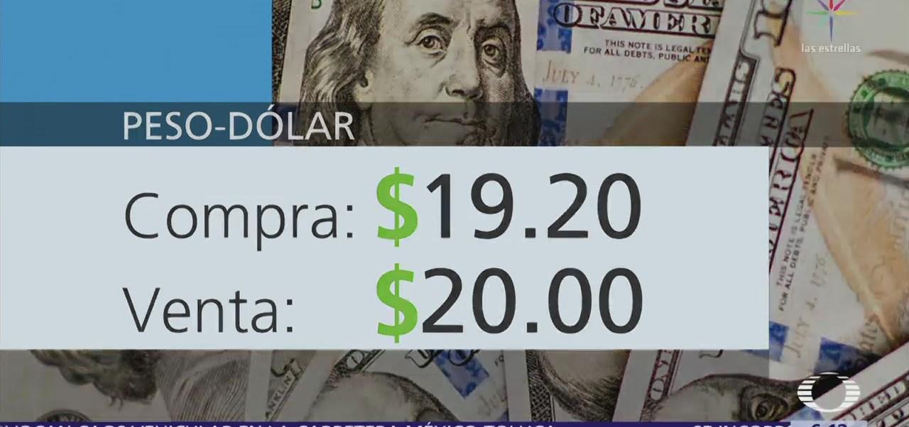 Dólar se vende a 20.00 pesos en