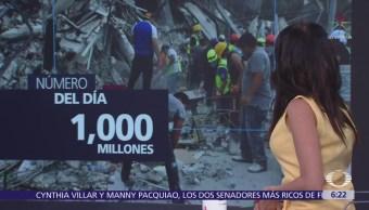El número del día: Mil millones
