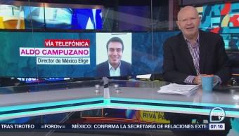 Encuestadora México Elige registra caída de Ricardo Anaya