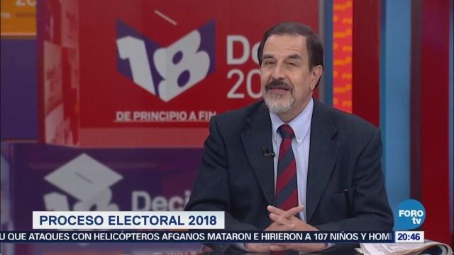 Francisco Gil Villegas analiza inquietudes de
