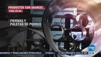 Imposición Aranceles Afectaciones México Estados Unidos
