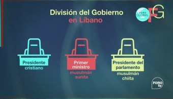 Líbano Elecciones Complicadas Vuelve Urnas