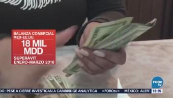 México Reporta Superávit 8 Mil 53 Mdd Durante Marzo