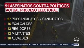 Políticos asesinados durante el proceso electoral