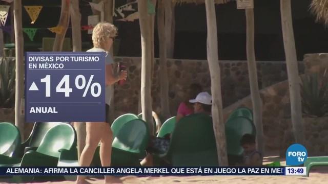 Producción industrial de México no mostró variación en marzo