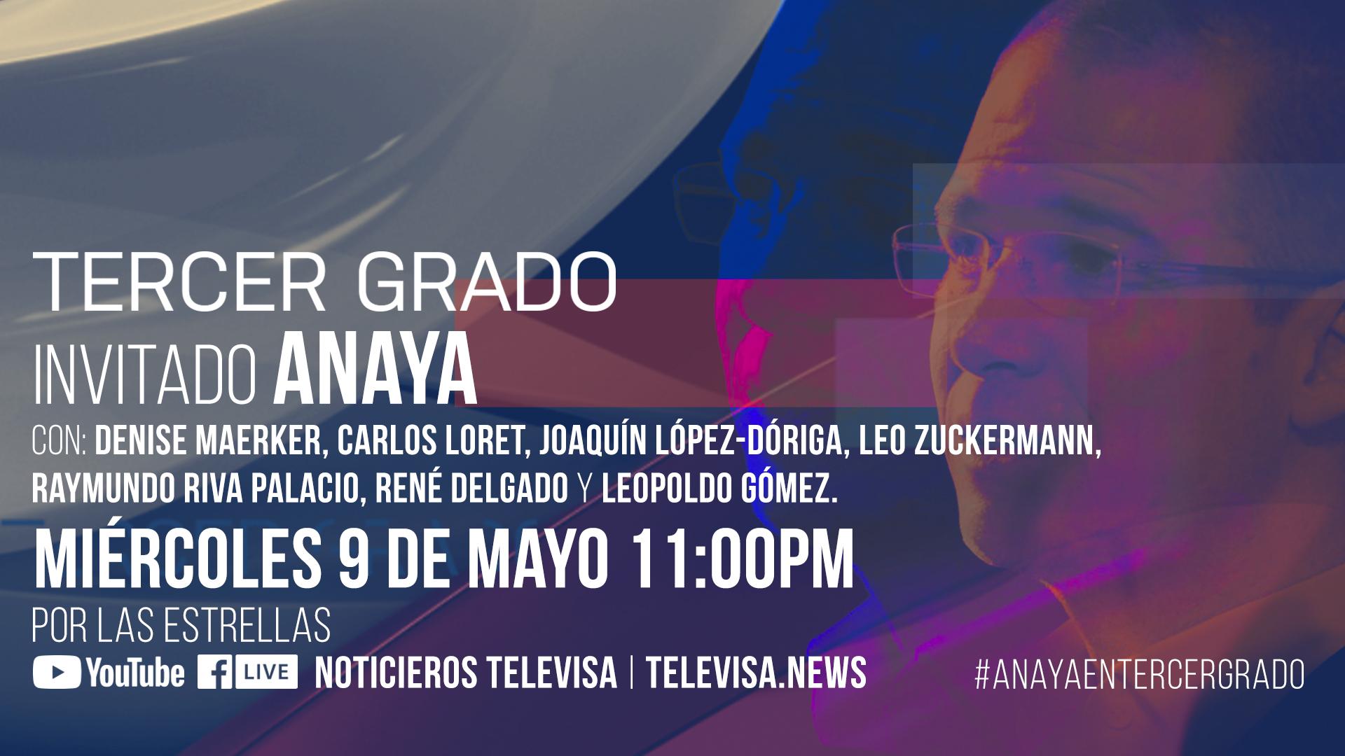 Transcripción Completa De La Entrevista De Ricardo Anaya En
