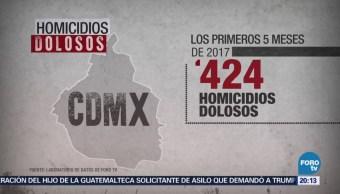 Aumentan Homicidios Dolosos Ciudad De México