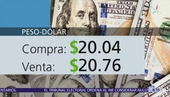 El dólar se vende en $ 20.76