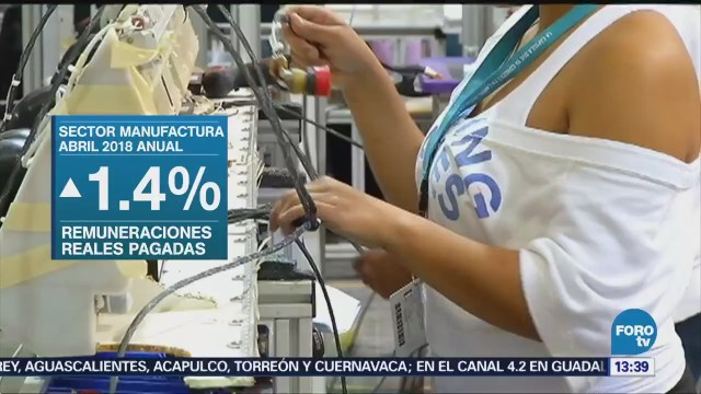 Empleo Sector Manufacturero Mantiene Solidez Inegi